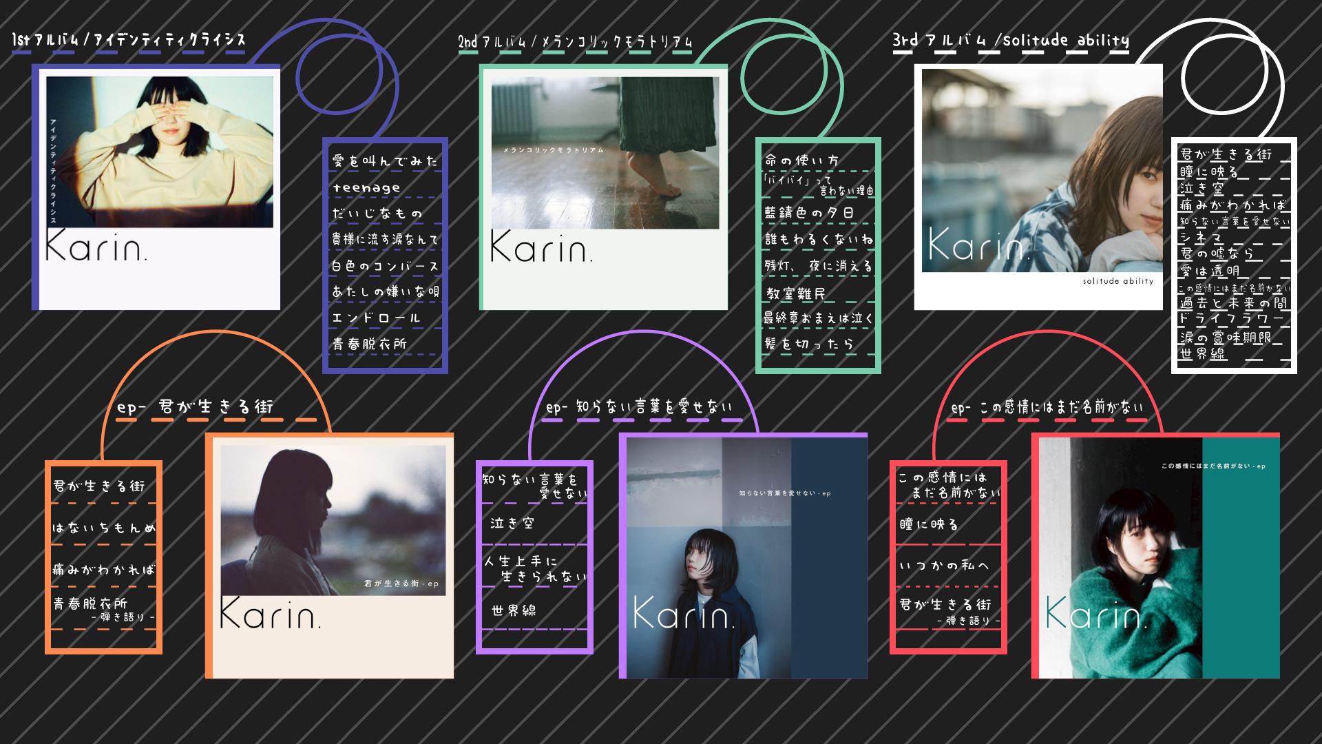 【karin.】シンガーソングライターが大好きなファンが色々と書きます!